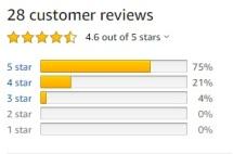 ABB Reviews